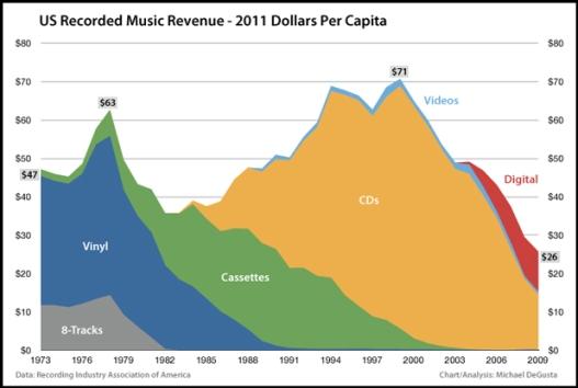 music-industry.jpg